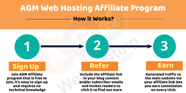 Affiliate marketing in Nepal image 2